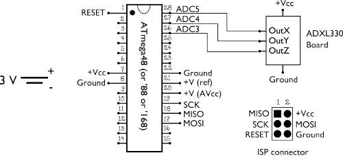 reading adxl330 accelerometer with and avr microcontroller