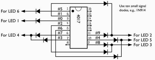 dangerousprototypes com forum • view topic entry police lights for the lights that are powered by two channels of the counter each counter channel has a diode in series to allow independent driving of the same led